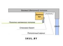 Профиль «Гардина ПК5»